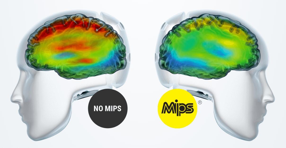 tehnologiya-mips-v-gornoly-zhny-h-i-snoubord-shlemah-oakley